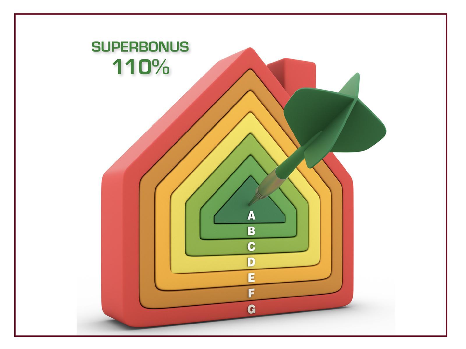 110% SUPERBONUS